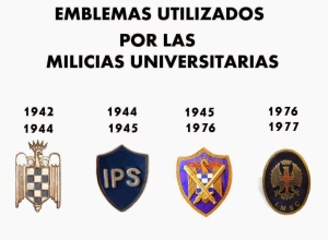 EMBLEMAS MILICIAS UNIVERSITARIAS