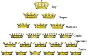 jerarquia Nobleza