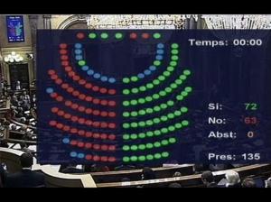 el-resultado-luminoso-de-la-votacic3b3n-golpista-en-el-parlamento-catalc3a1n
